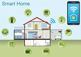 Home Automation Adelaide | The Benefits of Home Automation